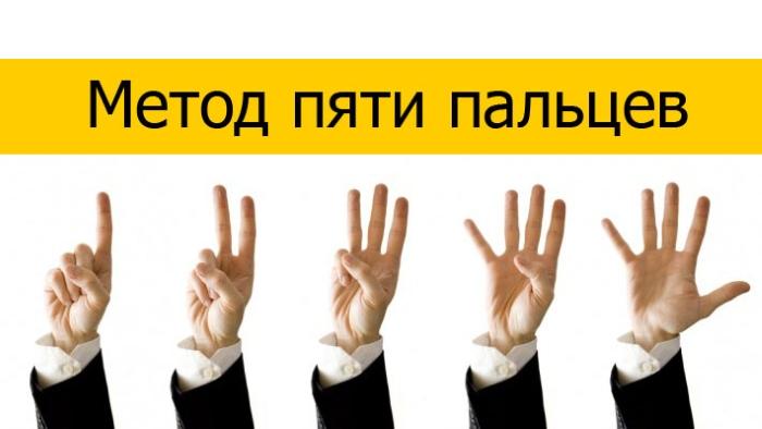 Метод пяти пальцев - как делать что-то для собственного самосовершенствования каждый день?